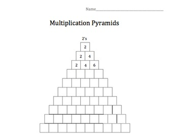 Multiplication Pyramid Intervention or Practice COMMON CORE