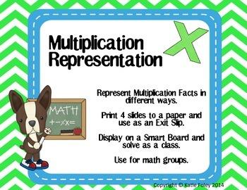 Multiplication Representation