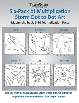 Multiplication Storm Dot to Dot Art
