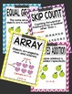 Multiplication Strategy Posters and Center Activities