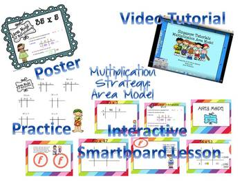 Multiplication Strategy Using the Area Model