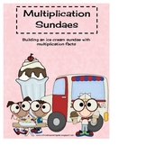 Multiplication Sundaes