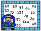 Multiplication Facts (0-12) Game
