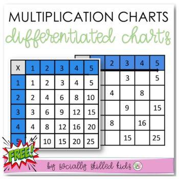 Multiplication Table 1-5 {Blue}