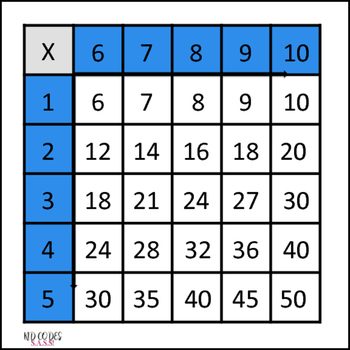Multiplication Table 6-10 {Blue}
