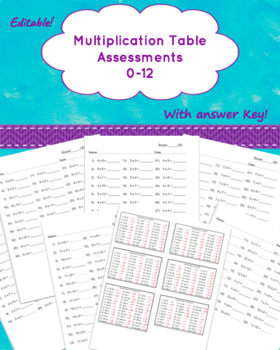 Multiplication Table Assessments (1-12)