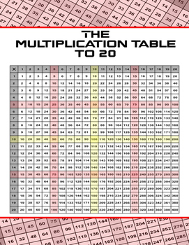 Multiplication Table = Poster/Anchor Chart with Cards for