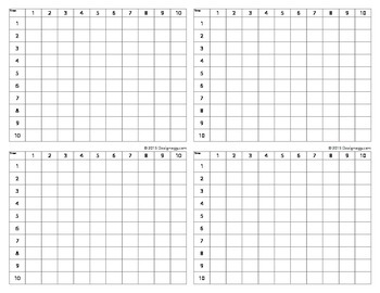 Multiplication Table Practice