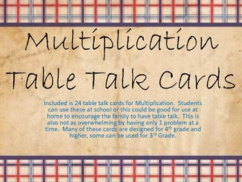 Multiplication Table Talk Cards