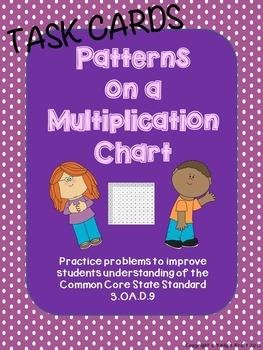 Multiplication Table Task Cards