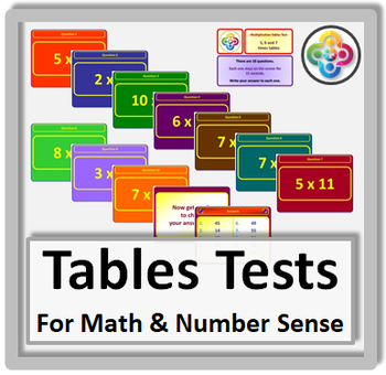Multiplication Tables:  50 Powerpoint Tables Tests