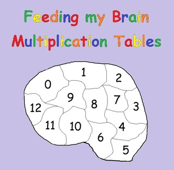 Multiplication Tables Goal Sheet- B&W AND COLOR included!