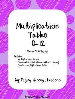 Multiplication Table Posters in Purple Dot Theme