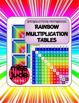FREE Multiplication Tables [rainbow color, 3 sizes, for in