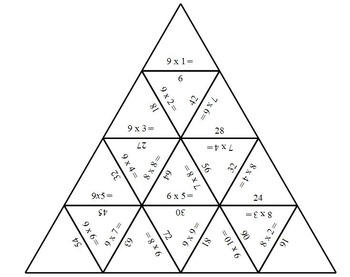 Multiplication Tarsia puzzle ( 8s and 9x facts)