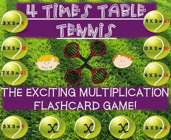 Multiplication Tennis Game - 4 Times Tables!
