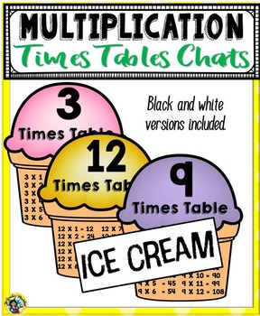 Multiplication Times Tables Charts ~ Ice Cream