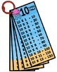 Multiplication Times Tables Charts ~ Ocean