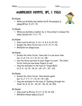 Multiplication Tips and Tricks