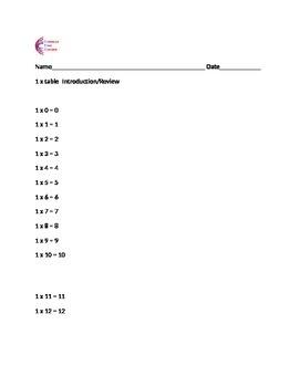 Multiplication Weekly Times Tables (1-10).  10 Weeks - One