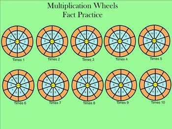 Multiplication Wheels - Multiplication Facts Practice - Sm