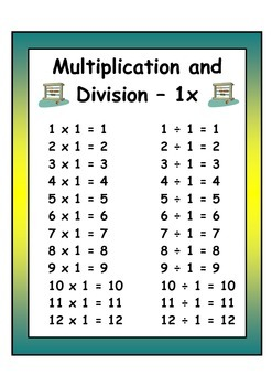 Multiplication and Division Display Posters
