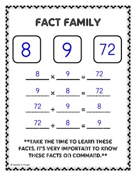 Multiplication and Division Fact Family Activity