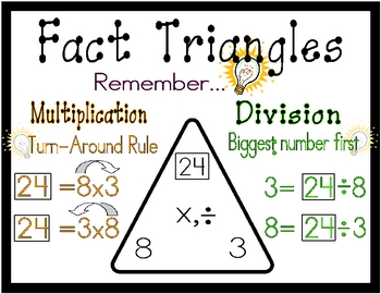 Multiplication and Division Fact Family Poster by Melissa Kania ...