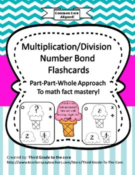 Multiplication and Division Number Bond Flashcards - Part