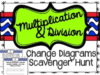Multiplication and Division Problem Solving Using Change Diagrams