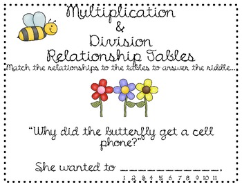 Multiplication and Division Relationship Tables