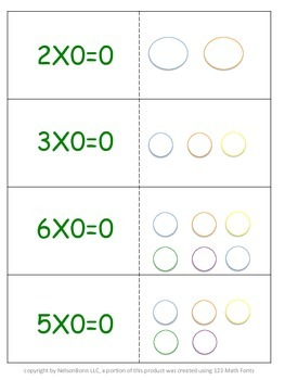 """Multiplication flashcards using the """"Groups of,"""" Model-2nd"""