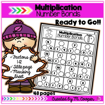 Multiplication Number Bonds
