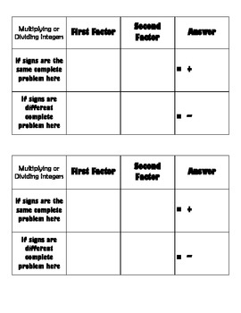Multiplication or Division of Integers Dry Erase Practice Card