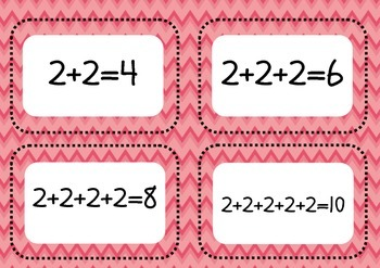 Multiplication through Repeated Addition, Arrays and Playi