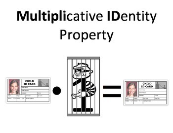 Multiplicative Identity Poster
