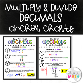 Multiply & Divide Decimals: Poster/ Anchor Chart/ Graphic