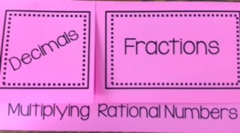 Multiply Rational Numbers (Decimals/Fractions)