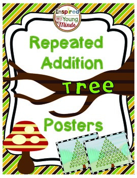 Multiply Using Repeated Addition Posters