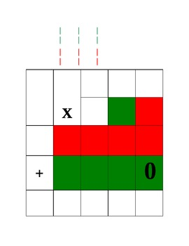 Multiplying 3 digits by 3 digits graphic organizer