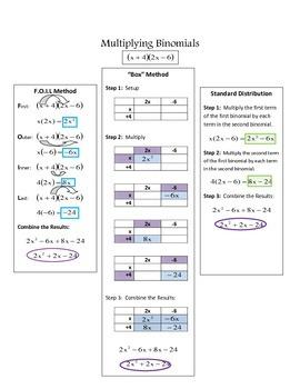 Multiplying Binomials - Graphic Organizer