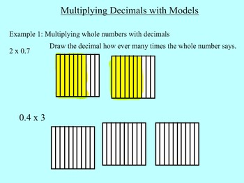 Multiplying Decimals on a Hundreds Grid
