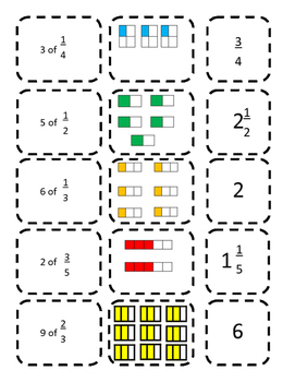 Multiplying Fractions by whole numbers using a model match