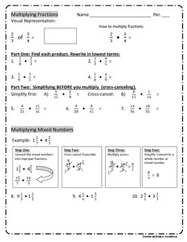 Multiplying Fractions with Notes and Examples