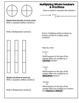 Multiplying With Fractions & Whole Numbers Interactive Not