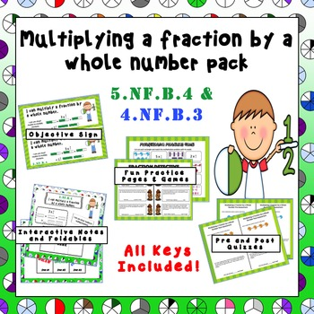 Multiplying a Fraction by a Whole Number Pack