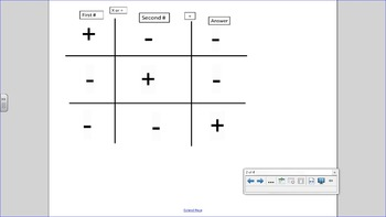 Multiplying and Dividing Integer Tricks