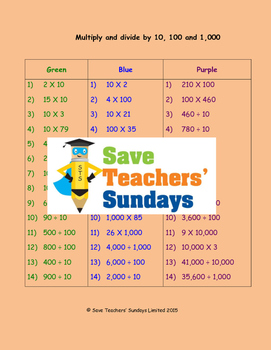 Multiplying and Dividing by 10 and 100 Lesson Plans, Works