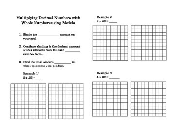 Multiplying decimal numbers with whole numbers using model