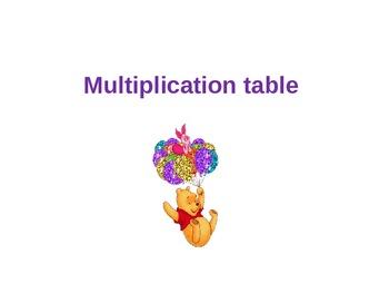 Multuplication table